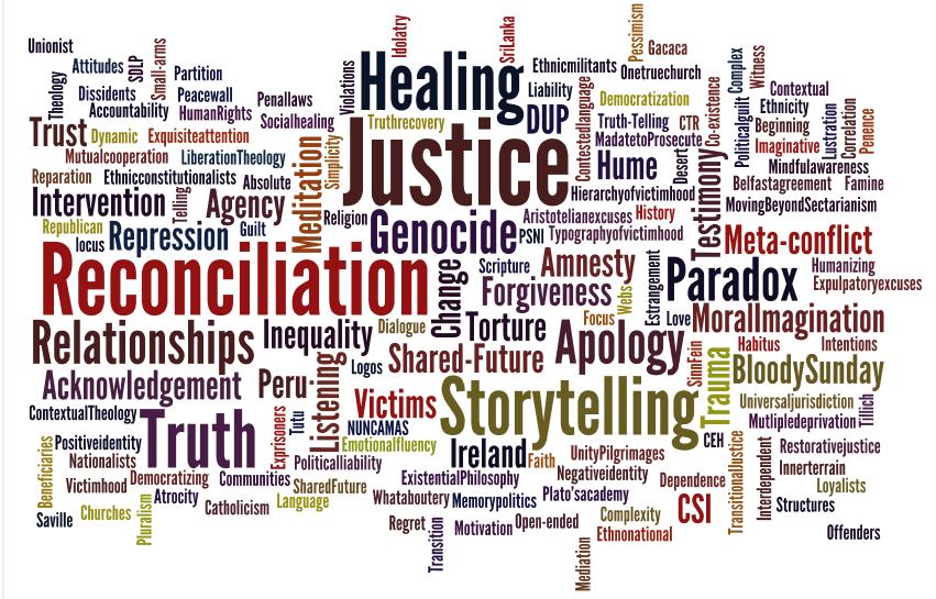reconciliation-wordle