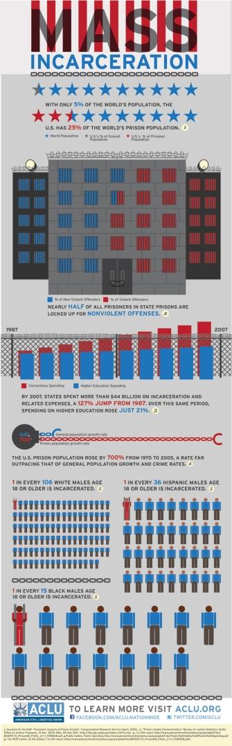 massincarceration_20110617_0
